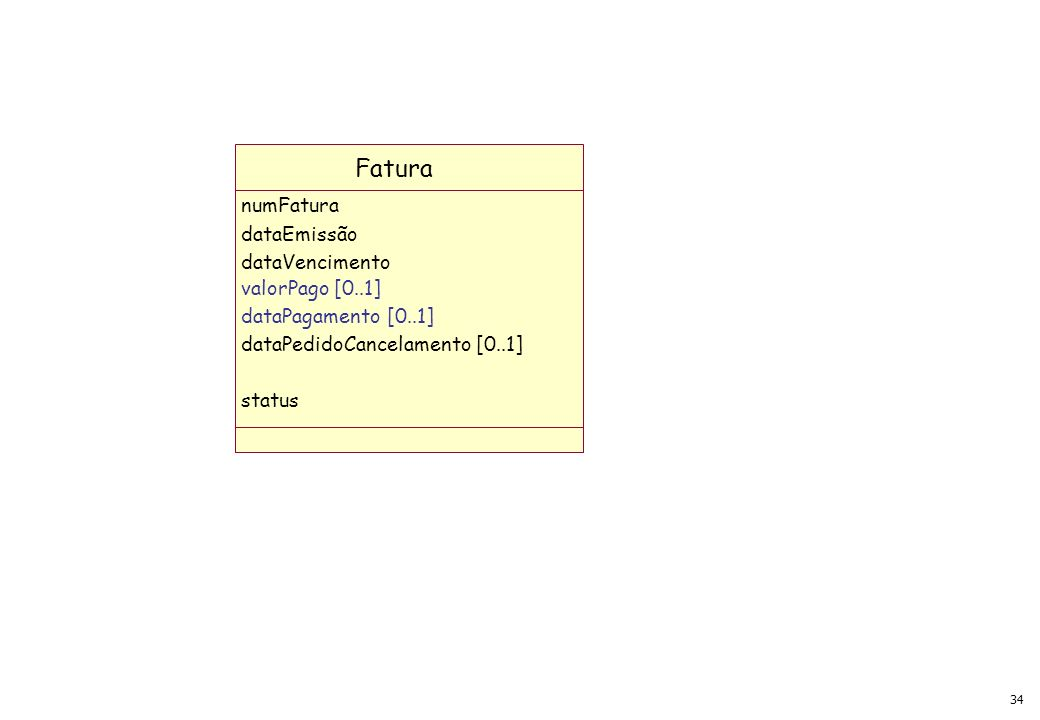 Fatura numFatura dataEmissão dataVencimento valorPago [0..1]